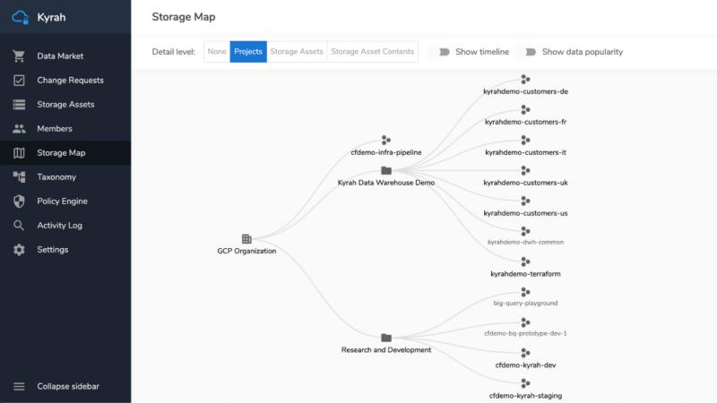 Kyrah storage map